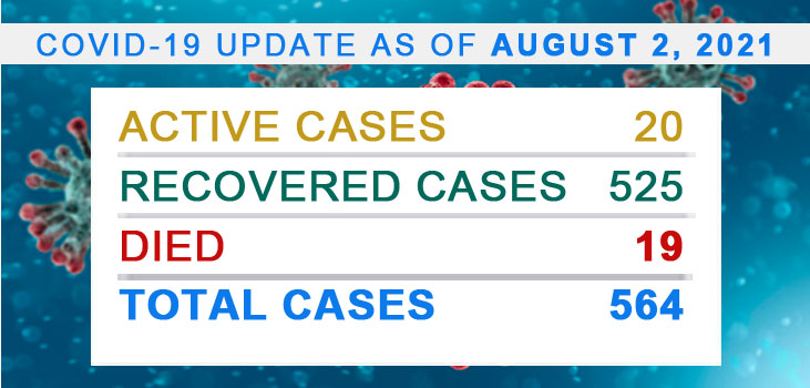 Covid-19 Update as of August 2, 2021